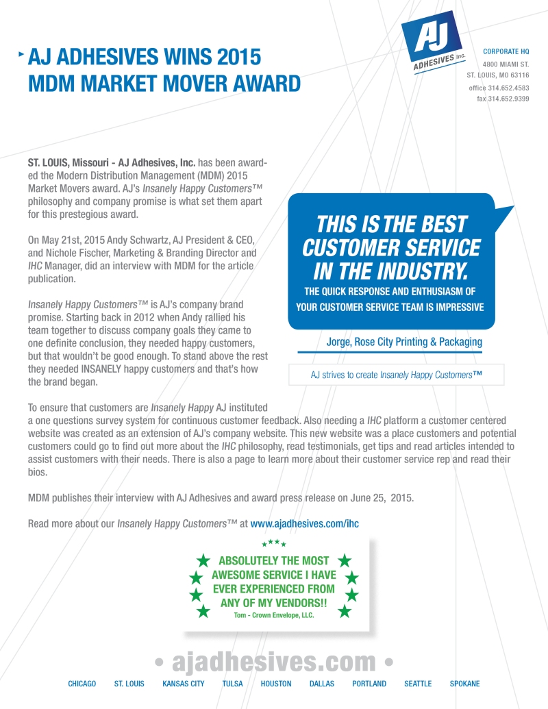 Market Movers Winner of 2015